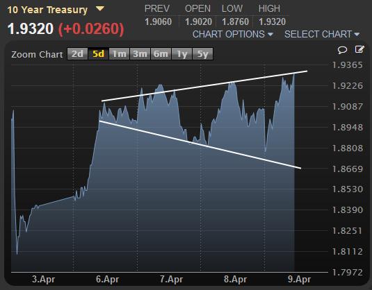 2015-4-9 expanding volatility
