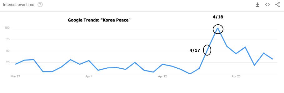 2018-4-27 korea peace